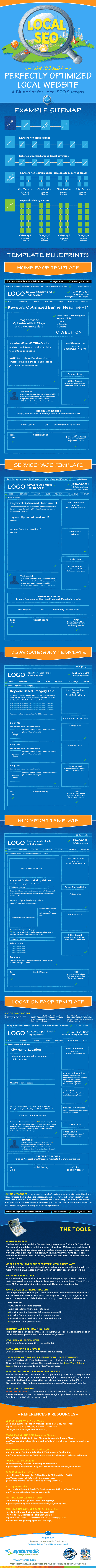 Local-SEO-Template-Blueprint-Infographic3