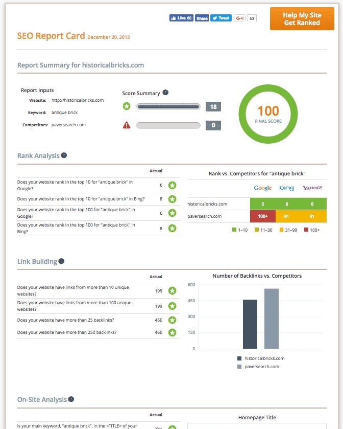 SEO Report Card - Buildout Marketing